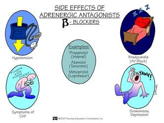 Beta blockers side effects